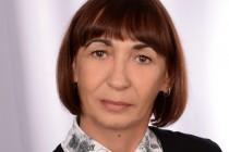 Черченко Людмила Владиславовна