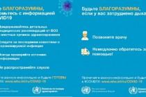 Рекомендации ВОЗ для населения в связи c распространением COVID-19.